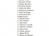 lista-sprzatajacych